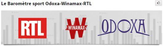 Baromètre Winamax