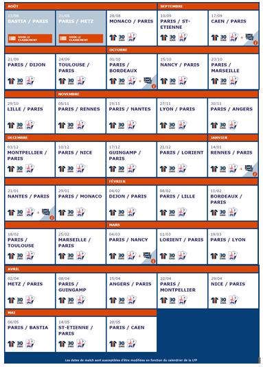 Calendrier PSG Championnat de France