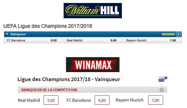 Cotes William Hill Winamax