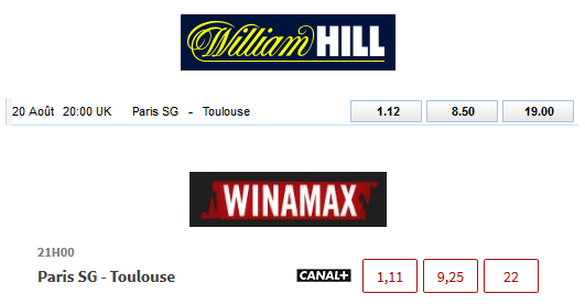 Cotes Winamax William Hill