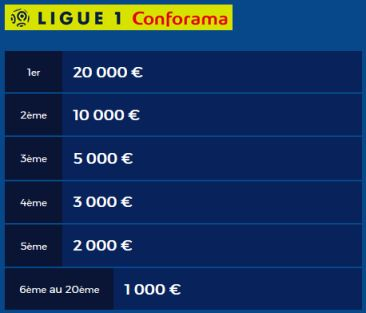Dotations saison Ligue 1 Championnat de France des pronos