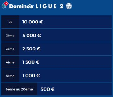 Dotations saison Ligue 2 Championnat de France des Pronos