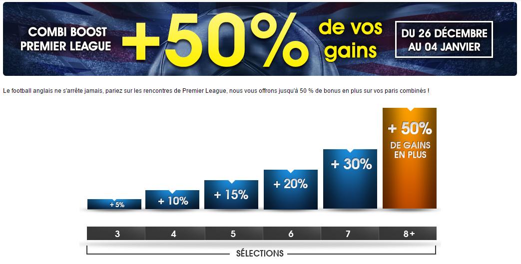 Netbet Premier League