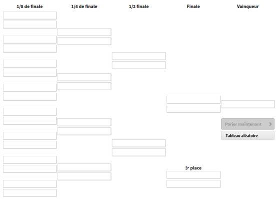 Tableau Coupe du Monde phase finale