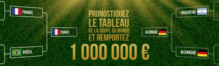 Tableau Coupe du Monde : un jeu gratuit Winamax et une cagnotte de 1 million d'euros mise en jeu