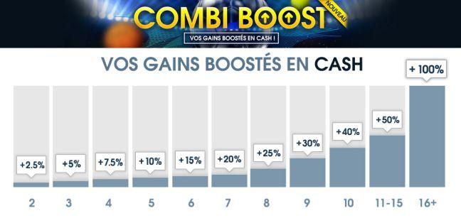 Combi boost Tennis
